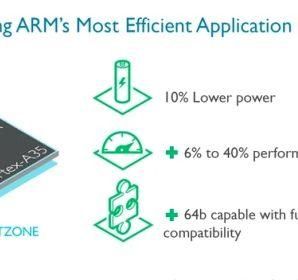 ARM announced the Cortex-A35