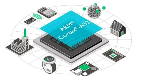 ARM Cortex-A32 presented