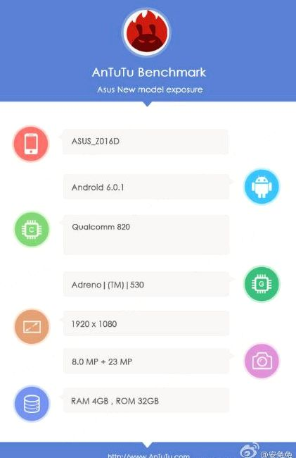 Asus ZenFone 3 with Snapdragon 820 appeared in AnTuTu