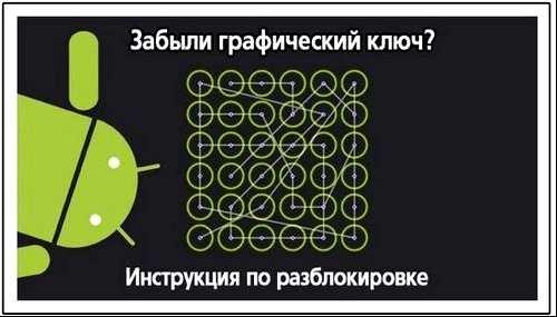Forgot your unlock screen unlock android