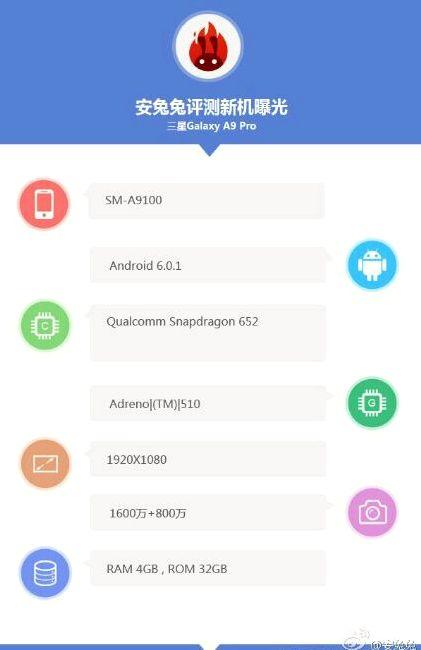 Galaxy A9 Pro appeared in AnTuTu