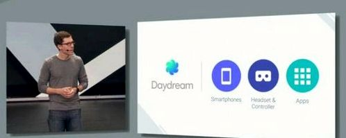 Google announced the VR-platform Daydream