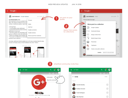 Google+ has received a number of new features