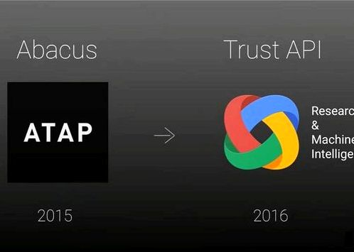 Google launched a new feature of authentication by the end of the year