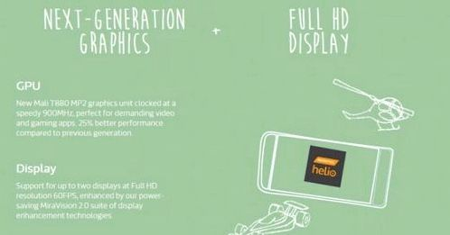 Helio P20 officially unveiled