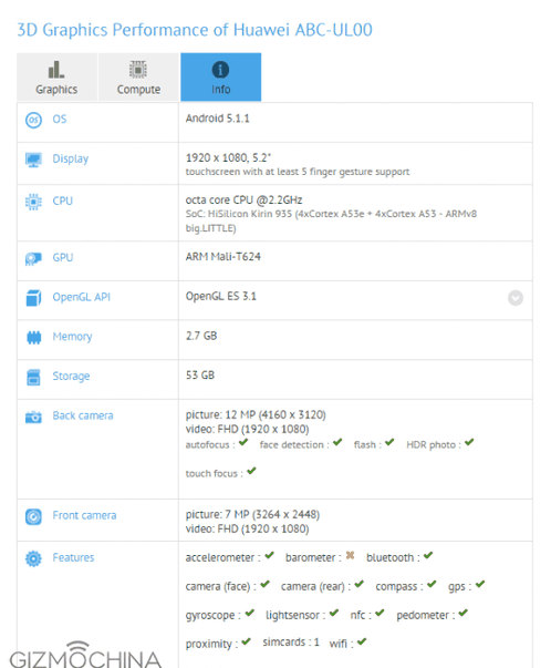 Honor 5X Plus appeared in GFXbench