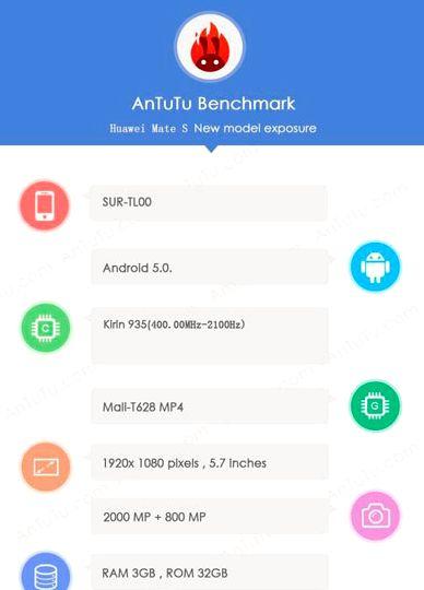 Huawei Mate 7S appeared in AnTuTu benchmark
