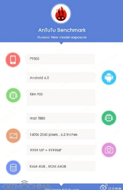 Huawei P9 Max appeared in the AnTuTu benchmark