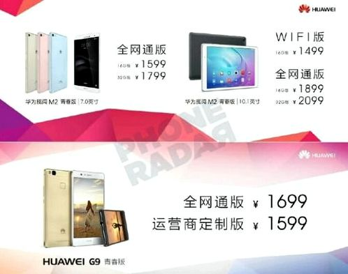 Huawei introduced two new devices
