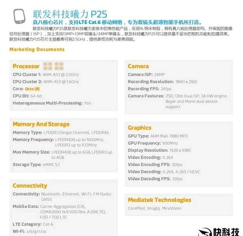 MediaTek introduced Helio P25