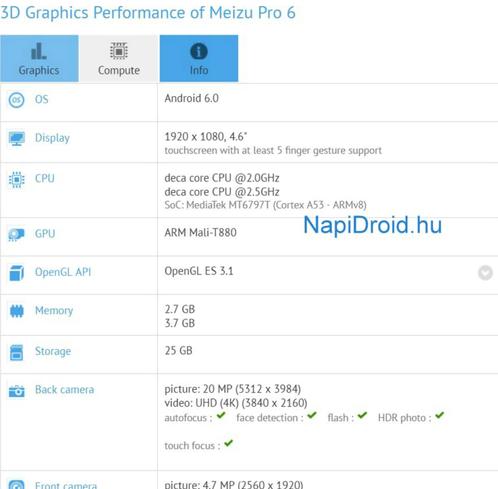 Meizu Pro 6 tested GFXbench