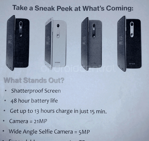 Motorola Droid Turbo 2 will receive a slot for microSD