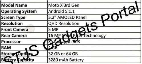 Motorola Moto X (2015): rumors of a new flagship