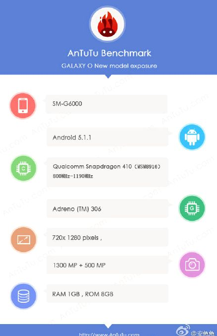 The new smartphone Galaxy On line appeared in the benchmark
