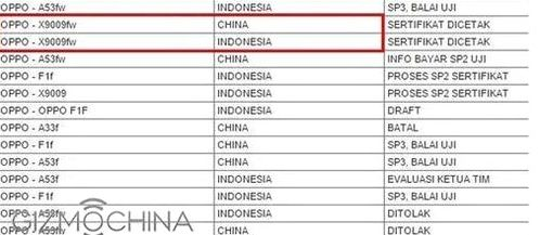 OPPO Find 9 certified in Indonesia