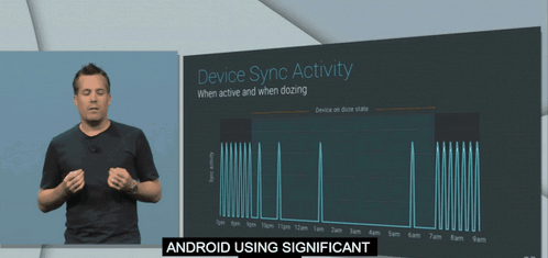 What's new in Android M?