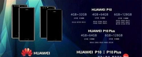 Disclosed costs Huawei P10 and P10 Plus
