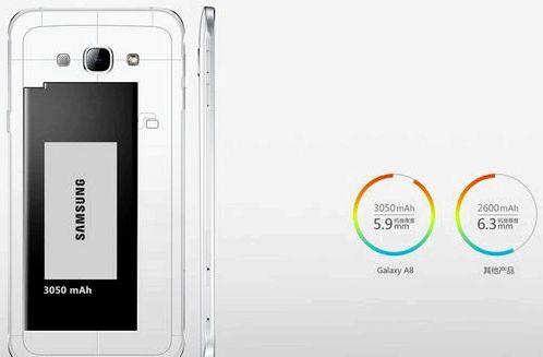 Samsung Galaxy A8's thinnest smartphone