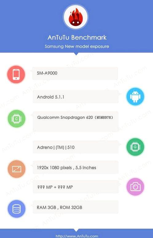 Samsung Galaxy A9 appeared in AnTuTu