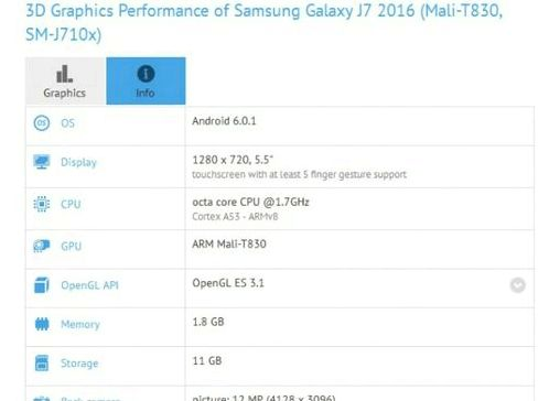Samsung Galaxy J7 (2016) will be equipped with the new processor Exynos