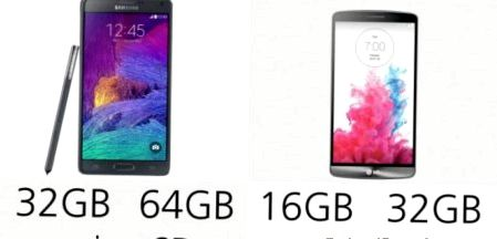 Samsung Galaxy Note 4 vs LG G3. Comparison and overview of the main characteristics of