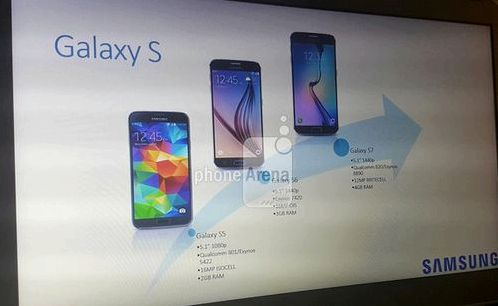 Samsung Galaxy S7 appeared at the next photo