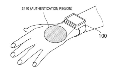 Samsung patented a new type of identification