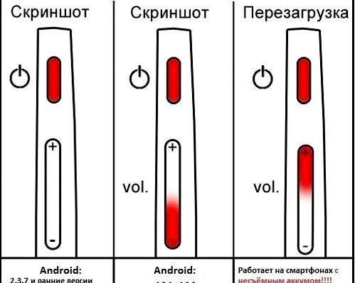 Как сделать принтскрин на андроиде xperia