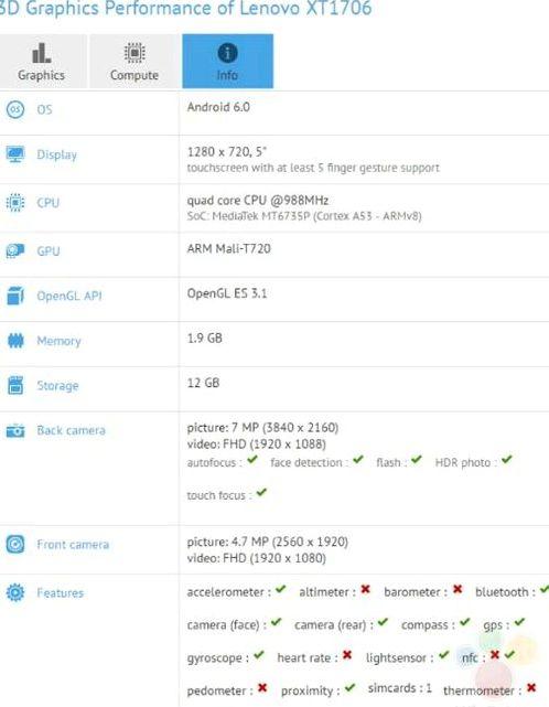 Smartphones Moto E line tested GFXbench