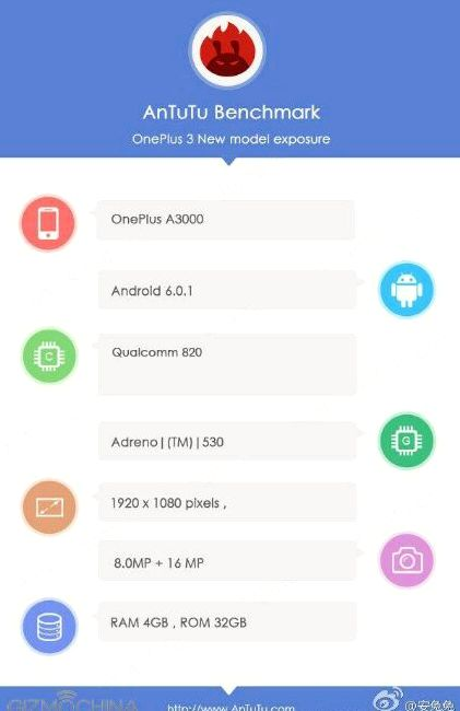 Specifications OnePlus 3 disclosed AnTuTu