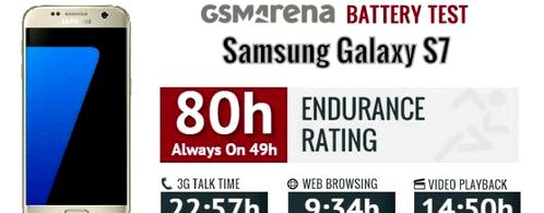 Compare autonomy Galaxy S7