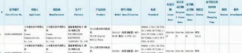 Cost Xiaomi Mi Max disclosed