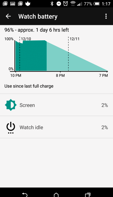 In the Android Wear companion returned battery statistics