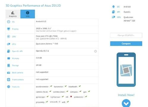 Possible smartphones ZenFone 3 appeared in GFXbench