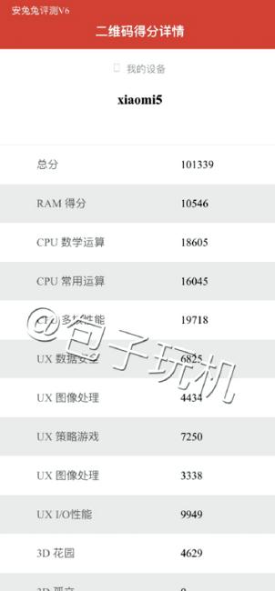 Xiaomi Mi5 tested AnTuTu