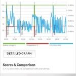 Reviews of the Motorola Moto X gen 2 32Gb forum