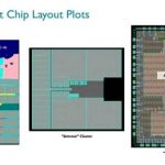 ARM test chip using 10-nm process technology