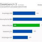 Kirin has surpassed 955 Helio X20 in multi-core test