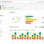 Google Play Developer Console received new tools