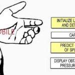 Samsung patented laser sensor tracking health