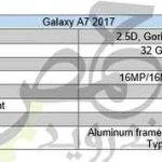 Galaxy A7 2017 Specifications Revealed