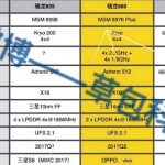 Specifications Snapdragon 835 and Snapdragon 660