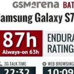 Compare autonomy Galaxy S7 Edge with Snapdragon 820 and Exynos 8890