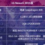 Became known characteristics Nexus May 2015