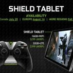 Informal announcement of NVIDIA SHIELD tablet